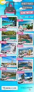 10 best places to go for your honeymoon visually With places to go on your honeymoon