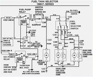 1995 ford f 150 fuel wiring diagram wiring diagrams With 1988 ford f 150 wiring diagram