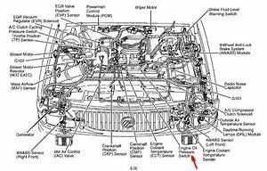 Location Of Oil Pressure Switch On 2000 Ford Explorer Xlt