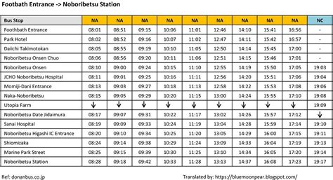 Donan Bus English Timetable And Fare (noboribetsu) Line Graph Temperature Time Ggplot2 Cookbook Multiple Grade 6 Science Worksheet On For 4 Fractions Number Compound Geography Maker Free Online