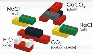 Lesson Plan Available Here  Periodic Table Periodic