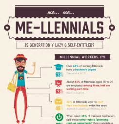 Infographics Millennial Workplace