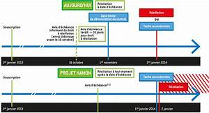 Résiliation Assurance Auto Loi Chatel : une r siliation hauts risques ~ Medecine-chirurgie-esthetiques.com Avis de Voitures