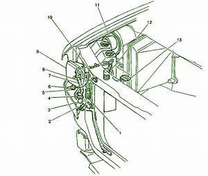 2000 Gmc Safari Van Under The Hood Fuse Box Diagram