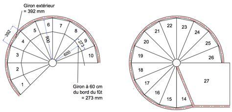 giron ext 233 rieur pr 233 sentation et r 233 glementation ehi