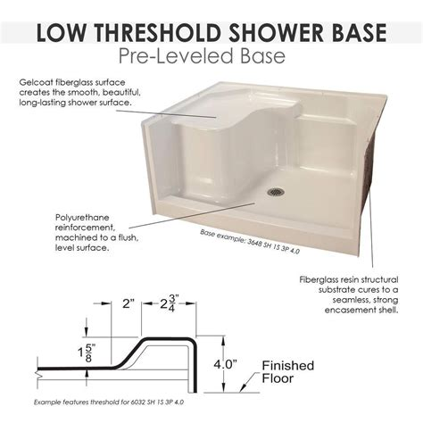 shower stall kits 36x48 freedom low threshold shower kit with molded seat