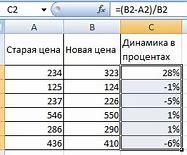 разница суммы в соглашении об уступке