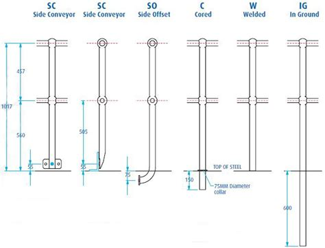 Standard Handrail Size - handrail stanchion components