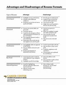 different types of resumes examples resume ideas With sample resume for all types of jobs