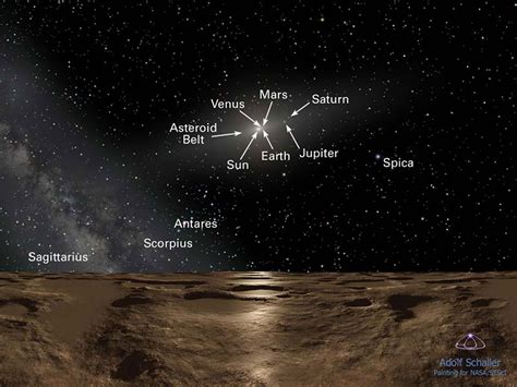 Sedna mystery deepens as Hubble offers best look at ...