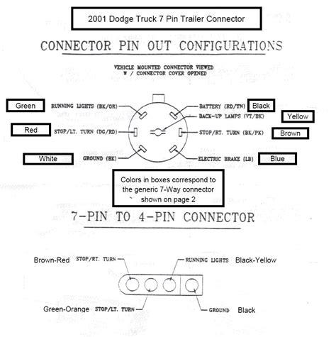2001 Gmc 2500 Trailer Wiring Diagram by Trailer Wiring Diagram Truck Side Diesel Bombers