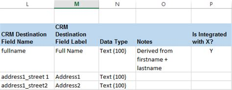 business data dictionary template microsoft dynamics crm data dictionary exle and template encore business solutions