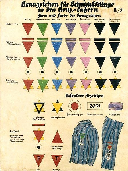 triangles archives federales allemandes