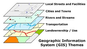 What Does Geographic Location by What Is Gis And How Does It Work