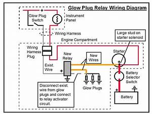 Ford 6 0 Sel Glow Plug Wiring Diagram  U2022 Wiring Diagram For