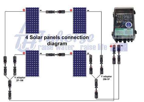 solar panel wiring schematic 300 solar panel controls