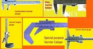 Micrometer Parts and Their Main Function