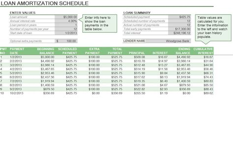 loan amortization spreadsheet template excel loan payment schedule template mortgage calculator