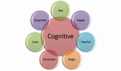 Emotions Basic Emotion Holding Personality Emotional English