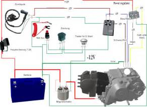 110cc quad bike wiring diagram 110cc image wiring similiar pocket bike wiring diagram keywords on 110cc quad bike wiring diagram