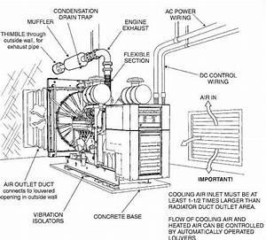 Ford Fe Parts Diagram Starter Html