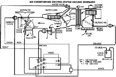 2000 Jeep Grand Vacuum Hose Diagram by Jeep Grand Vacuum Diagram Jeep Grand