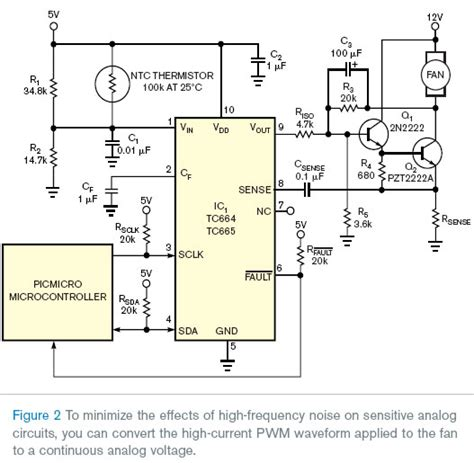 Use Pwm Fan Controller Emi Susceptible Circuit