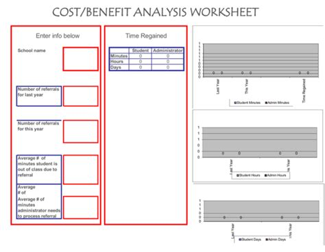 cost analysis worksheet cost benefit analysis exles for excel ppt and pdf