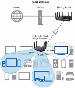 Linksys Wiring Diagram