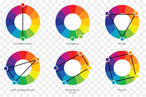 color wheel scheme color wheel color scheme complementary colors analogous
