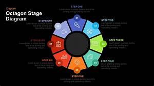 Octagon Stage Process Flow Diagram Powerpoint Template  U0026 Keynote