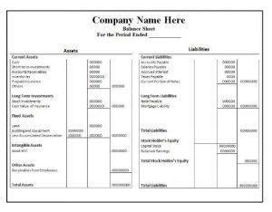 balance sheet importance sle format requirements