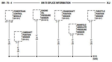 1997 Jeep Grand Starter Wiring Harnes by 98 Strange No Start Condition Jeep Forum