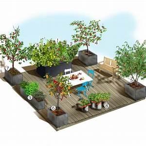 Logiciel Terrasse Gratuit : creation plan maison gratuit great plan with creation ~ Zukunftsfamilie.com Idées de Décoration