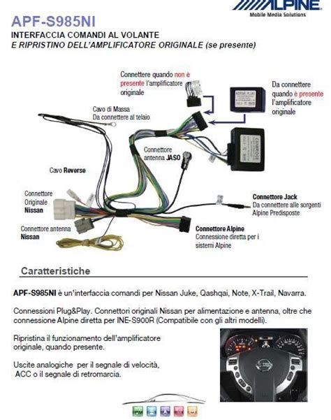 Stereo Con Comandi Al Volante Apf S985ni Alpine Interfaccia Comandi Al Volante Con