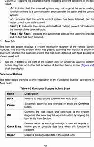 Autel Intelligent Tech Maxisysms908s Automotive Diagnostic
