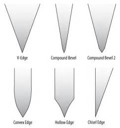 different types of kitchen knives and their uses hollow edge or regular chef 39 s knife cheftalk