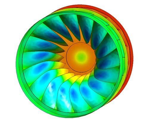 ansys cfx kaplan turbine computational fluid dynamics
