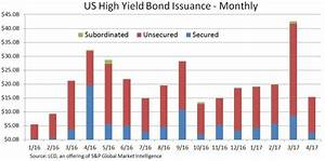 Download  Pdf  Bond Markets Structures And Yield