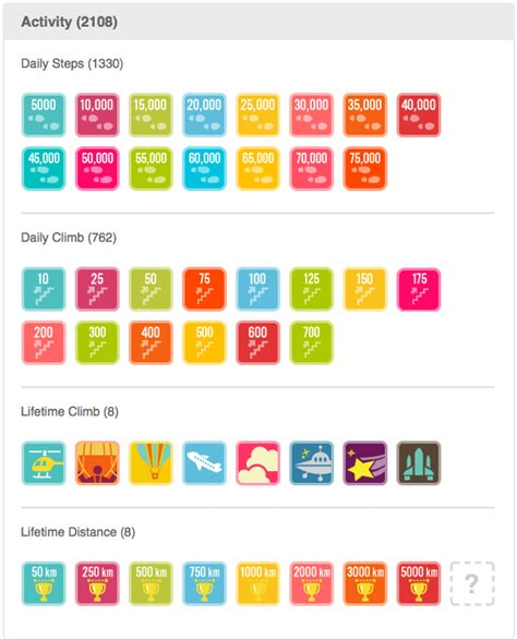 Fitbit Floors Climbed Badges by Solved What Badges Are Available Fitbit Community