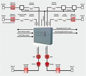 New 8 Zone Fire Alarm Control Panel Non Addressable Fire Control Panel Work With All Non