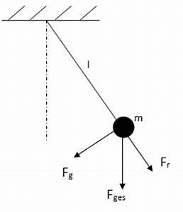 Pendel Berechnen : bewegungsgleichung eines mathematischen pendels ~ Themetempest.com Abrechnung