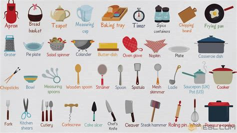 Kitchen Accessories With Names by Kitchen Utensils List Of Essential Kitchen Tools With