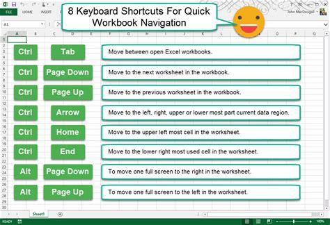keyboard shortcuts  quick workbook navigation