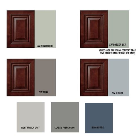 result for paint color to go with cherry cabinets diy home remodel cherry kitchen
