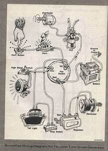 Best 31 Motorcycle Wiring Diagram Ideas On Pinterest