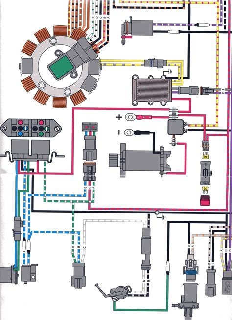 evinrude ignition switch wiring diagram free wiring diagram