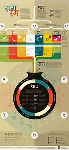 25 best images about Music Infographics on Pinterest ...