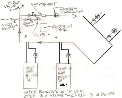 piping   boiler   primary loop doityourself