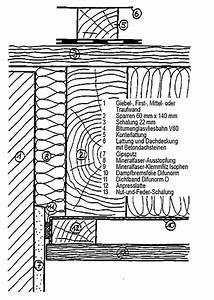 Zwischensparrendämmung Ohne Dampfbremse : tauwassersch den im dach aufgrund von dampfdiffusion durch ~ Lizthompson.info Haus und Dekorationen